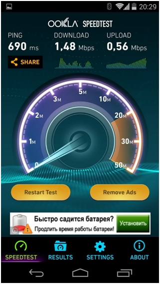 скорость интернета utel в помещенни zte ac30
