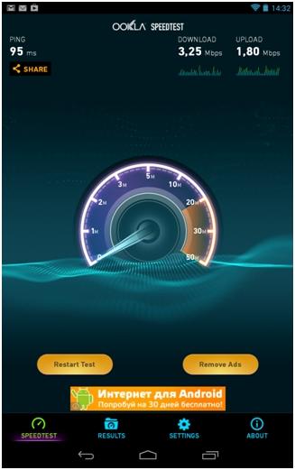 результат теста скорости Huawei EC 5321u-1