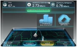 результат замера скорости интернета в помещении с помощью huawei ec 5321u-1