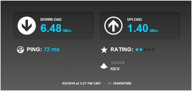 показатель скорости speedtest.net pantech uml 295