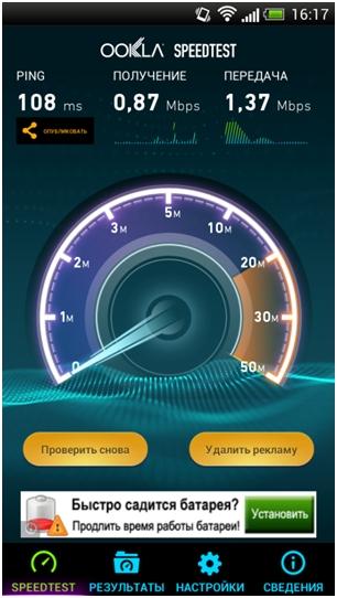 результаты измерения скорости с помощью сервиса speedtest.net