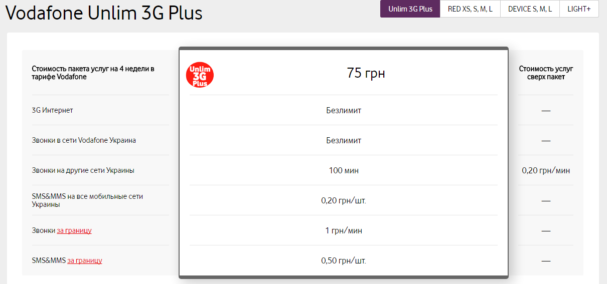Тарифний план Vodafone Unlim 3G Plus